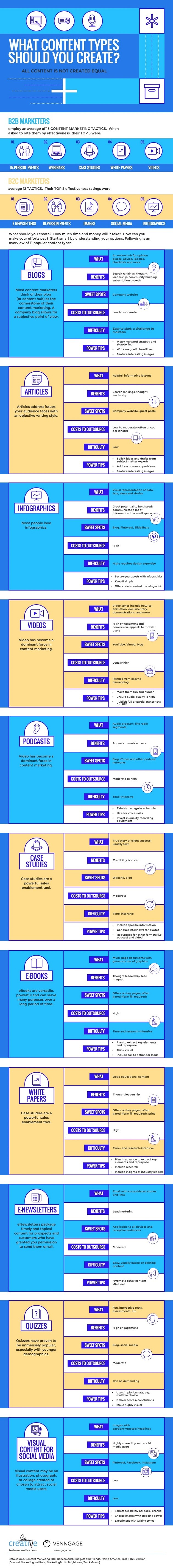 content-types-infographic-preview (1)