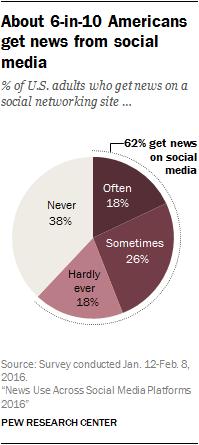 social media news consumption