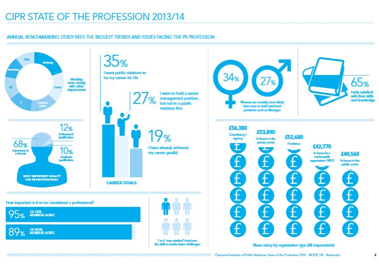 CIPR state of pr